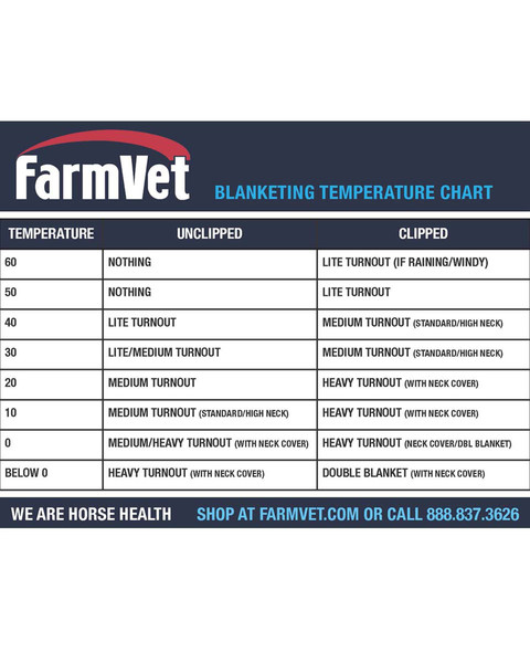 Amigo Stable Vari Layer Blanketing Chart