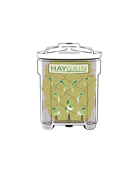 Haygain-One Drawing