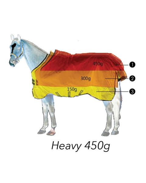 Blanket Chart